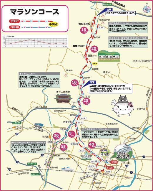姫路城マラソン2019コース